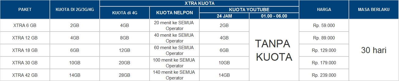 tabel tarif paket Xtra Combo