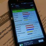 Implementasi Teknologi Baru, Koneksi Internet Smartfren Jadi Makin Cepat